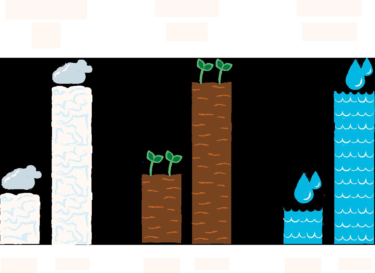 PROVAMEL PRO PLANT-BASED SINCE 1983